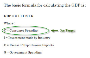 GDP formula 1