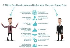boss vs leader 7
