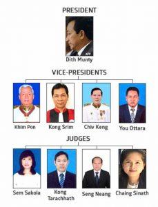 Courtesy: Phnom Penh Post
