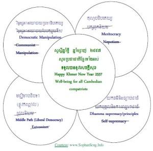 Happy Khmer New Year 2557