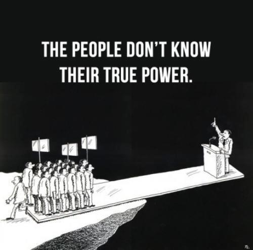 Power meaning