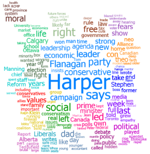 Political Platform in Canada 1