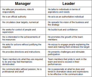 boss vs leader 11