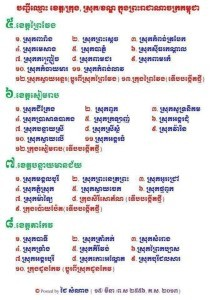 All Khmer districts 2
