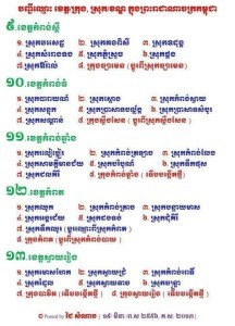 All khmer districts 3