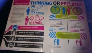 Thinker or Feeler